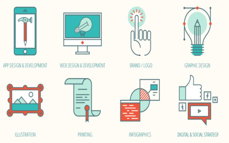 Brand vs Identity: 7 main differences